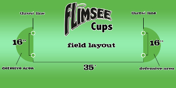 Flimsee Field Layout