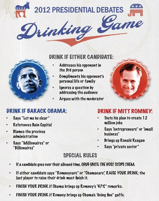 Presidential Drinking Game