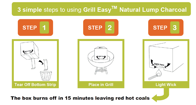 Grill Easy Three steps