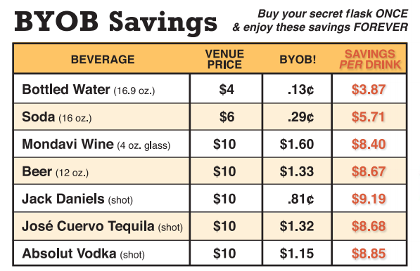BYOB savings