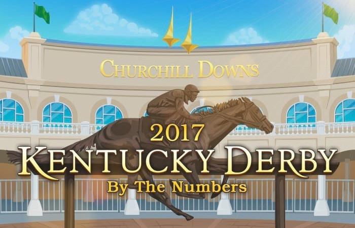 2017 Kentucky Derby by the numbers